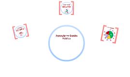 Copy of Ciclo da Inovação