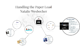 Handling the Paper Load
