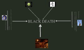 Year 9 Humanities: Black Death
