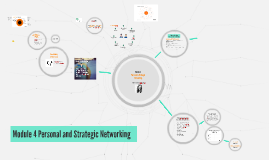 Module 4 Personal and Strategic Networking