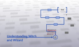 Understanding Witch and Wizard