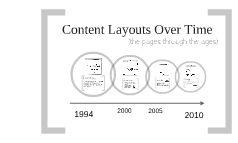 Copy of Content Layouts Over Time