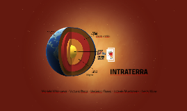 INTRATERRA