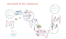 Movement in the Classroom- Final Presentation