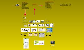 Avance de Tesis SCOR Model - iThink en Biodiesel de Higuerilla