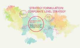 STRATEGY FORMULATION: CORPORATE LEVEL STRATEGY