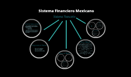 Sistema Financiero Mexicano (sistema bancario)