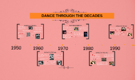 Copy of Copy of DANCE THROUGH THE DECADES