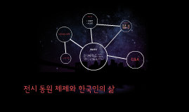 전시 동원 체제와 한국인의 삶