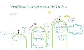 Technology & Poetry Example