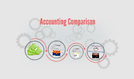 Accounting Comparison