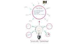 Copy of Introduction to Socratic Seminar (video)
