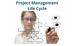 ENGI 6749 Project Management Life Cycle