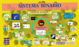 >> LABORATORIO N°0 (INTRO) - DIGITALES I: SISTEMA  BINARIO >>