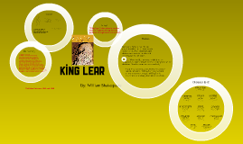 vision in king lear