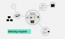 Online: Advertising as Argument