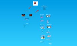 Principales métodos anticonceptivos y sus bases fisiológicas.