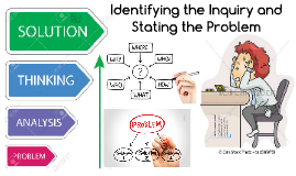 Identifying the Inquiry and