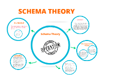 Copy of Schema Theory