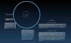 Copy of Análisis y Diseño de Sistemas