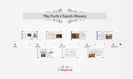 The Early Church History