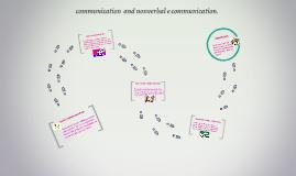 Copy of Basic communication