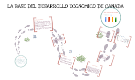 Copy of Desarrollo económico de Canadá