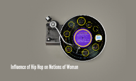 Influence of Hip Hop on Women