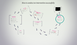 How to conduct an intervention successfully