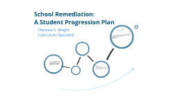 Copy of School Remediation  A Student Progression Plan