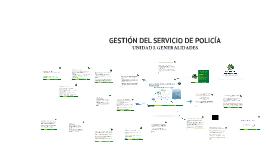 UNIDAD I- Generalidades Gestión SERVIPOL