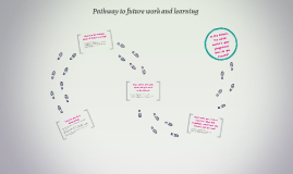 Pathway to future work and learning