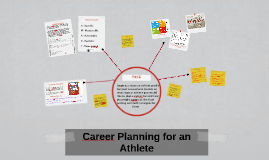 Copy of Career Planning for an Athlete