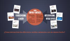 Medios de Costa Rica