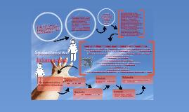 Copy of Społeczeństwo informacyjne