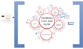 Copy of Thinking, Fast and Slow