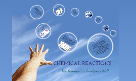 Copy of Four Types of Chemical Reactions