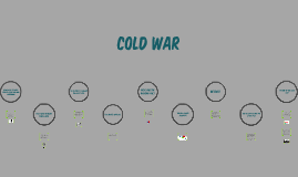 Copy of Cold War