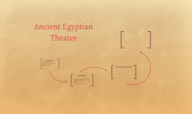 Ancient Egyptian Theater