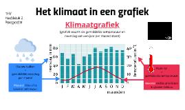 1HV H2 P8 Het klimaat in een grafiek