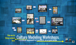 IBADD 2018 - Culture Modeling Workshops