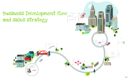 Business Development  flow and Sales strategy