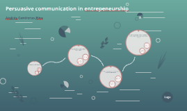 Persuasive communication in entrepeneurship