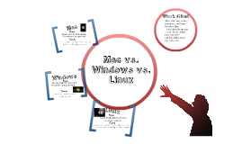 windows vs linux pros and cons Could someone please explain to me the pros and cons of what windows 95/98 has to offer over ms-dos with a gui overlay to it, preferrably.