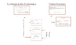 Copy of La Integración Económica