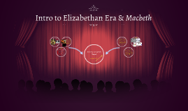 Intro to Shakespeare & Macbeth