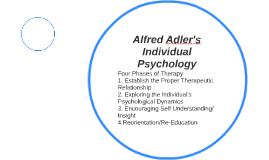 Alfred Adler's Individual Psychology by Jennifer Lee on Prezi