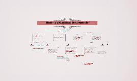 Copy of Historia del Análisis de Contenido