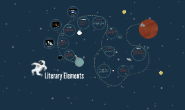 Literary Devices and Elements