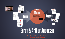 what role did arthur anderson play in enron Arthur andersen returns 12 years after enron scandal former partners at accountant buy rights to name more than a decade after one of world's biggest corporate scandals.